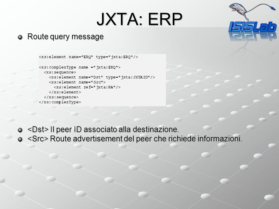 JXTA: ERP Route query message Il peer ID associato alla destinazione. Il peer ID associato alla destinazione. Route advertisement del peer che richied