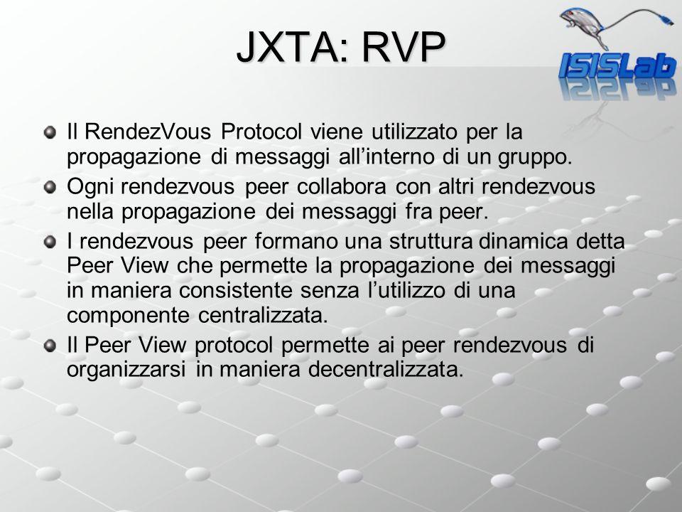JXTA: RVP Il RendezVous Protocol viene utilizzato per la propagazione di messaggi allinterno di un gruppo. Ogni rendezvous peer collabora con altri re