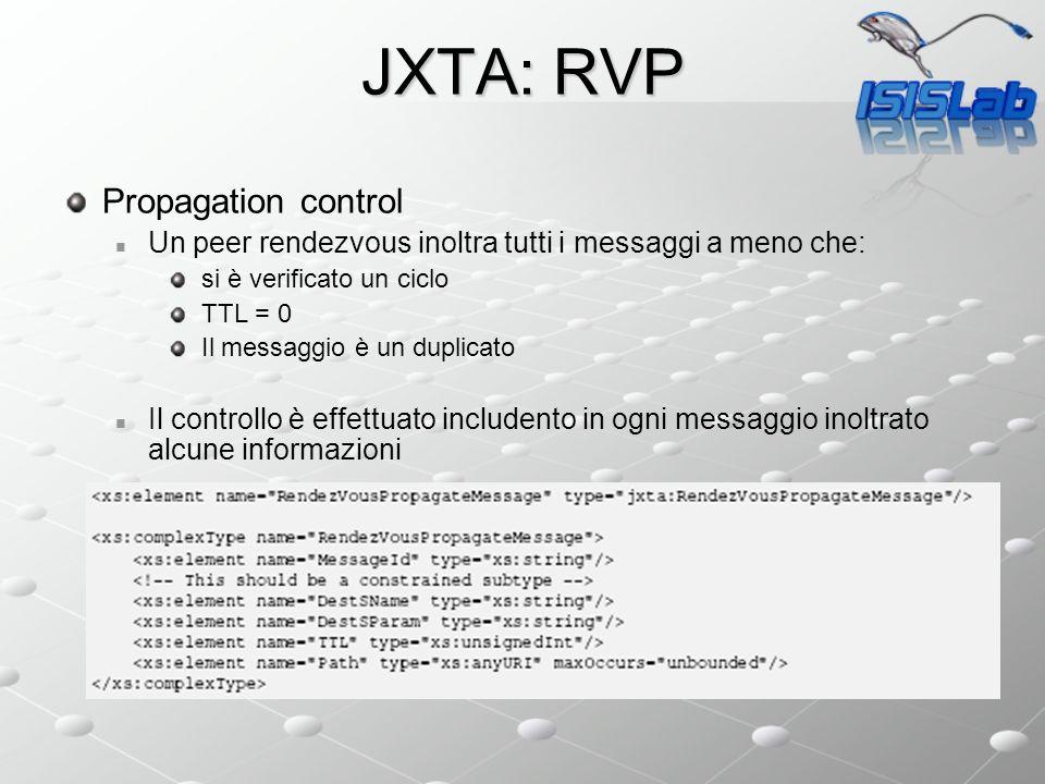 JXTA: RVP Propagation control Un peer rendezvous inoltra tutti i messaggi a meno che: si è verificato un ciclo TTL = 0 Il messaggio è un duplicato Il