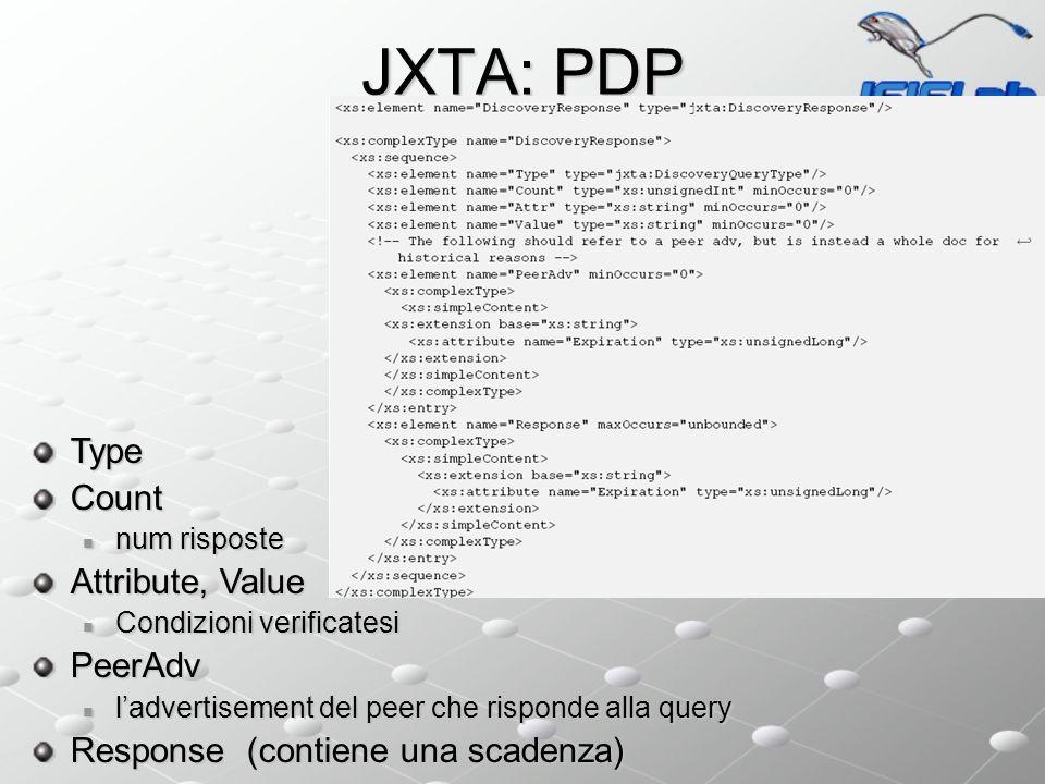 TypeCount num risposte num risposte Attribute, Value Condizioni verificatesi Condizioni verificatesiPeerAdv ladvertisement del peer che risponde alla query ladvertisement del peer che risponde alla query Response (contiene una scadenza)