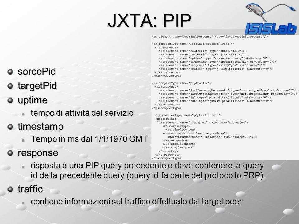 JXTA: PRP Permette ai peer di inviare query generiche ad altri peer Le query possono essere inviate direttamente ad altri peer o propagate attraverso rendezvous PIP and PDP si basano su PRP Può anche utilizzare il servizio SRDI (Shared Resource Distributed Index).