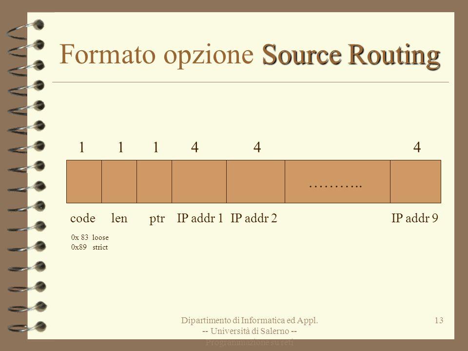 Dipartimento di Informatica ed Appl. -- Università di Salerno -- Programmazione su reti 13 Source Routing Formato opzione Source Routing ……….. code le