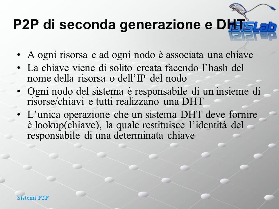 Sistemi P2P P2P di seconda generazione e DHT A ogni risorsa e ad ogni nodo è associata una chiave La chiave viene di solito creata facendo lhash del n