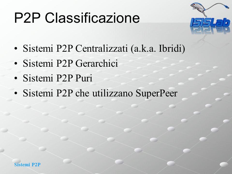 Sistemi P2P P2P Classificazione Sistemi P2P Centralizzati (a.k.a. Ibridi) Sistemi P2P Gerarchici Sistemi P2P Puri Sistemi P2P che utilizzano SuperPeer