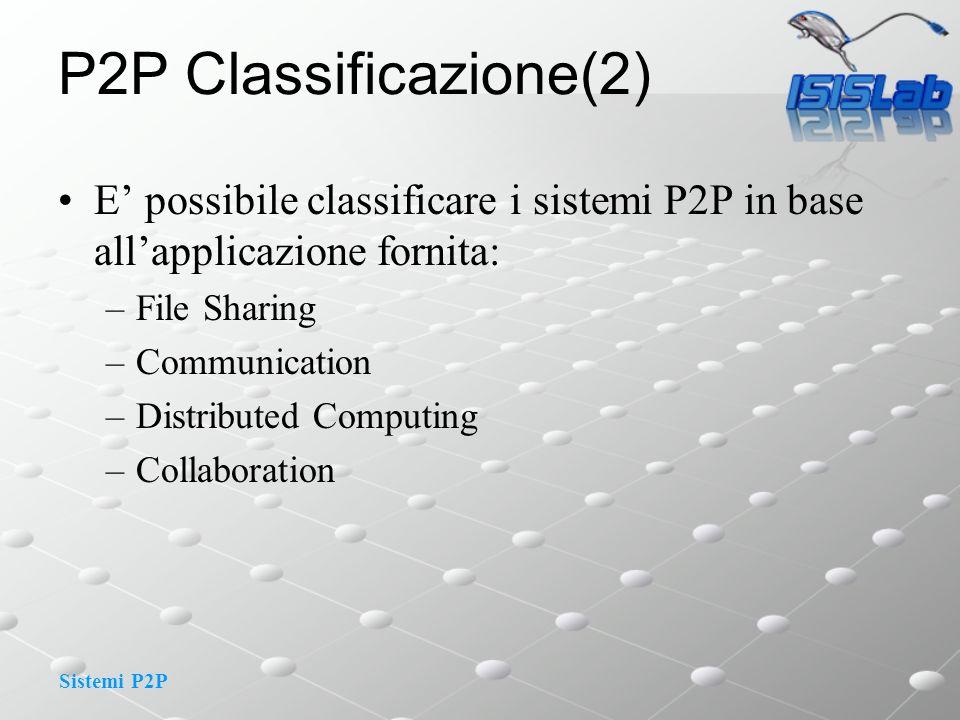 Sistemi P2P P2P Classificazione(2) E possibile classificare i sistemi P2P in base allapplicazione fornita: –File Sharing –Communication –Distributed C