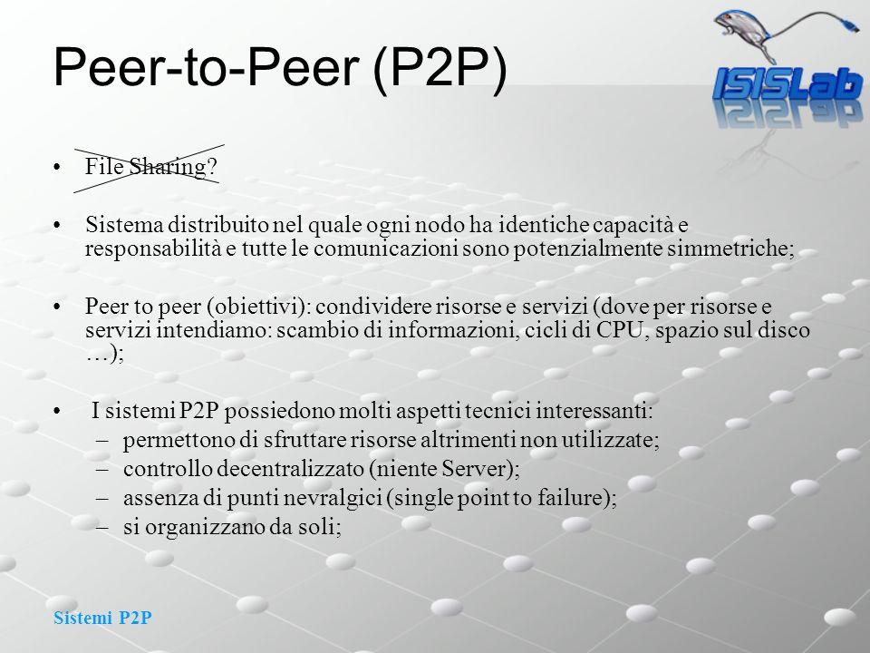 Sistemi P2P Peer-to-Peer (P2P) File Sharing? Sistema distribuito nel quale ogni nodo ha identiche capacità e responsabilità e tutte le comunicazioni s