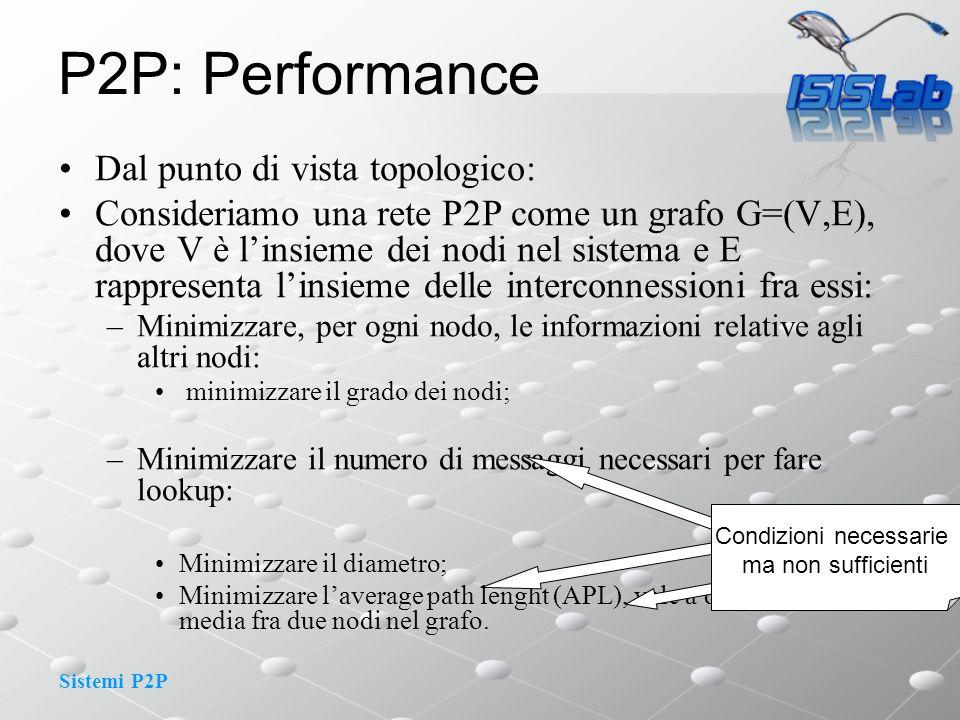 Sistemi P2P P2P: Performance Dal punto di vista topologico: Consideriamo una rete P2P come un grafo G=(V,E), dove V è linsieme dei nodi nel sistema e