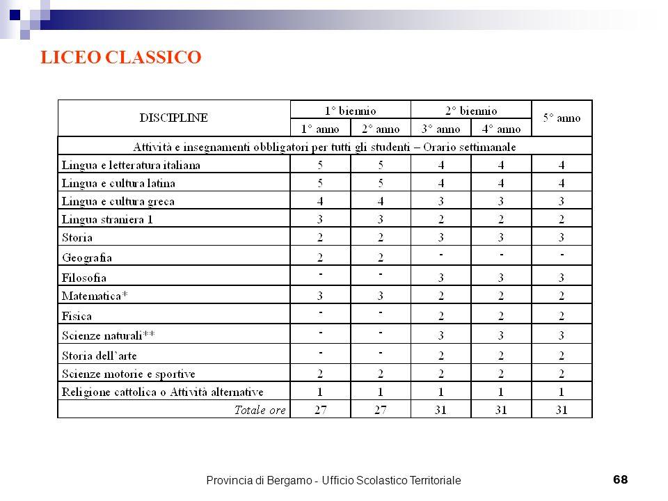 68 LICEO CLASSICO Provincia di Bergamo - Ufficio Scolastico Territoriale