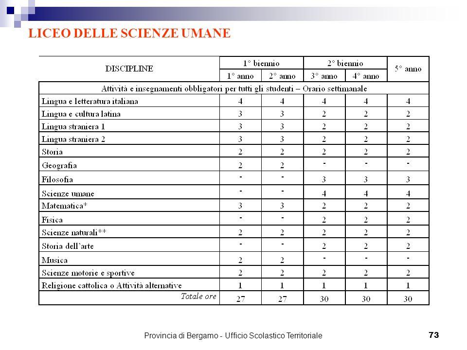 73 LICEO DELLE SCIENZE UMANE Provincia di Bergamo - Ufficio Scolastico Territoriale