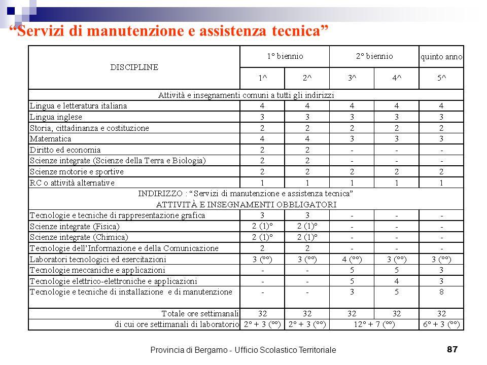 87 Servizi di manutenzione e assistenza tecnica Provincia di Bergamo - Ufficio Scolastico Territoriale