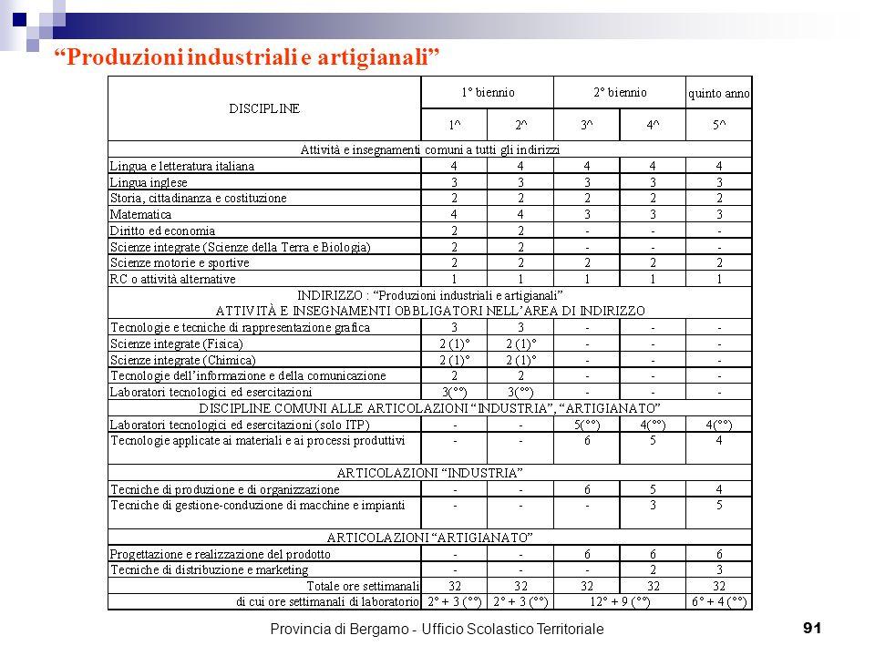 91 Produzioni industriali e artigianali Provincia di Bergamo - Ufficio Scolastico Territoriale