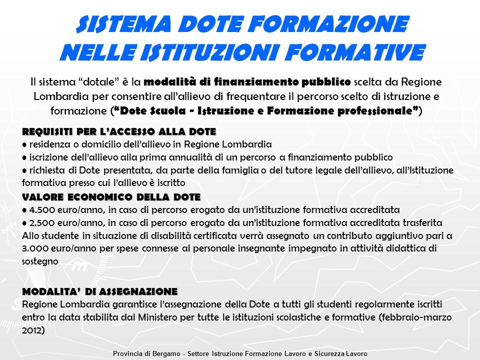 SISTEMA DOTE FORMAZIONE NELLE ISTITUZIONI FORMATIVE Il sistema dotale è la modalità di finanziamento pubblico scelta da Regione Lombardia per consenti