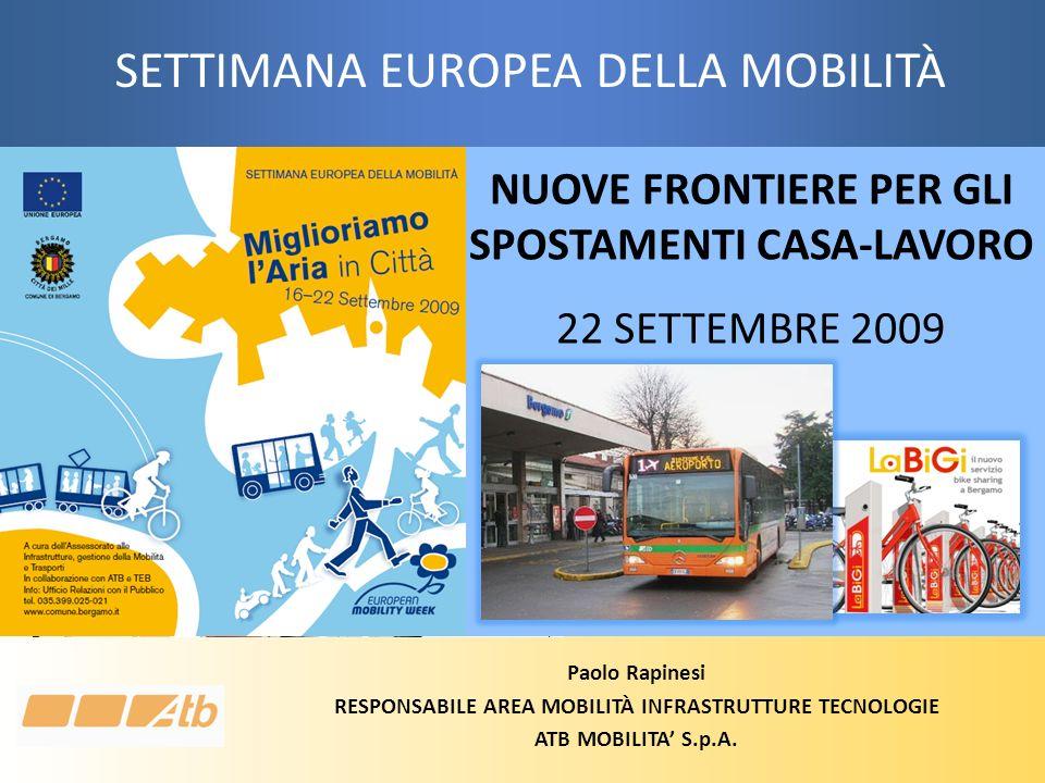 NUOVE FRONTIERE PER GLI SPOSTAMENTI CASA-LAVORO 22 SETTEMBRE 2009 Paolo Rapinesi RESPONSABILE AREA MOBILITÀ INFRASTRUTTURE TECNOLOGIE ATB MOBILITA S.p.A.
