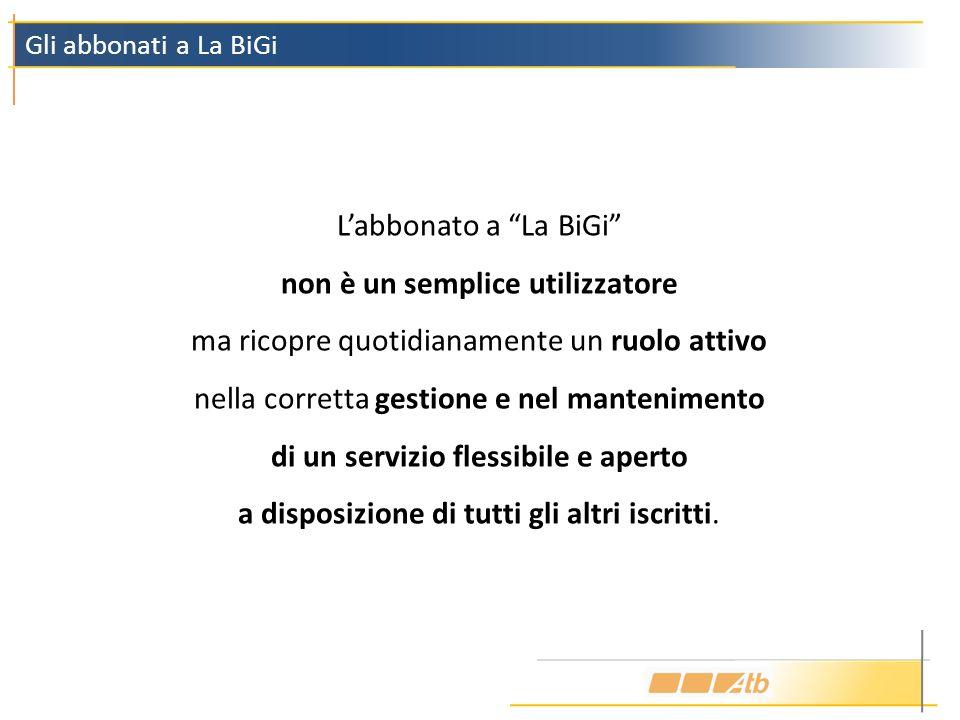 Gli abbonati a La BiGi Labbonato a La BiGi non è un semplice utilizzatore ma ricopre quotidianamente un ruolo attivo nella corretta gestione e nel mantenimento di un servizio flessibile e aperto a disposizione di tutti gli altri iscritti.