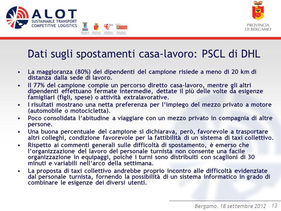Bergamo,25 luglio 2012 - 13 Bergamo, 18 settembre 2012 Dati sugli spostamenti casa-lavoro: PSCL di DHL La maggioranza (80%) dei dipendenti del campion