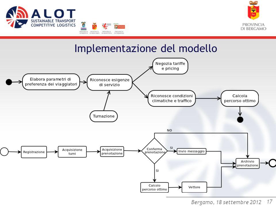 Bergamo,25 luglio 2012 - 17 Bergamo, 18 settembre 2012 Implementazione del modello