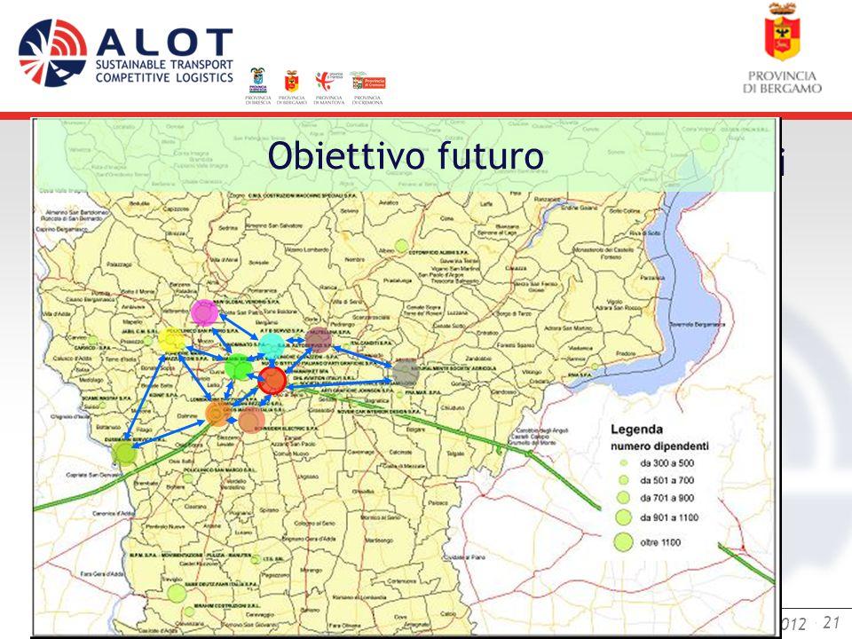 Bergamo,25 luglio 2012 - 21 Bergamo, 18 settembre 2012 Trasferibilità del progetto ad altri ambiti Obiettivo futuro