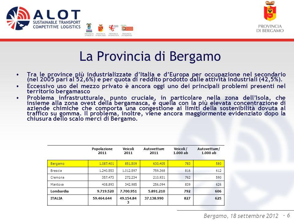 Bergamo,25 luglio 2012 - 6 Bergamo, 18 settembre 2012 La Provincia di Bergamo Tra le province più industrializzate dItalia e dEuropa per occupazione n