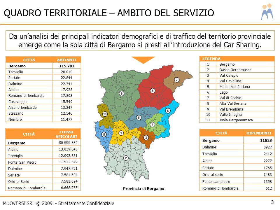 MUOVERSI SRL © 2009 - Strettamente Confidenziale 3 QUADRO TERRITORIALE – AMBITO DEL SERVIZIO Da unanalisi dei principali indicatori demografici e di t