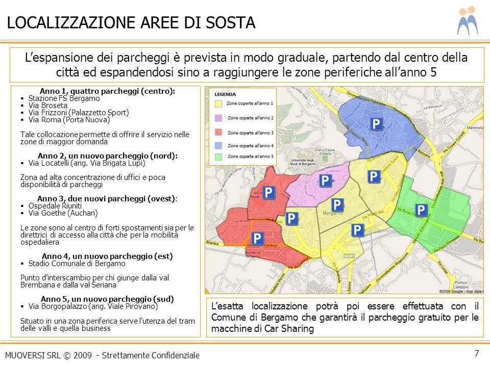 MUOVERSI SRL © 2009 - Strettamente Confidenziale 7 LOCALIZZAZIONE AREE DI SOSTA 5 Lespansione dei parcheggi è prevista in modo graduale, partendo dal
