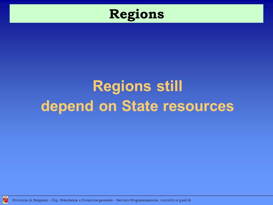 Regions still depend on State resources Provincia di Bergamo – Dip.