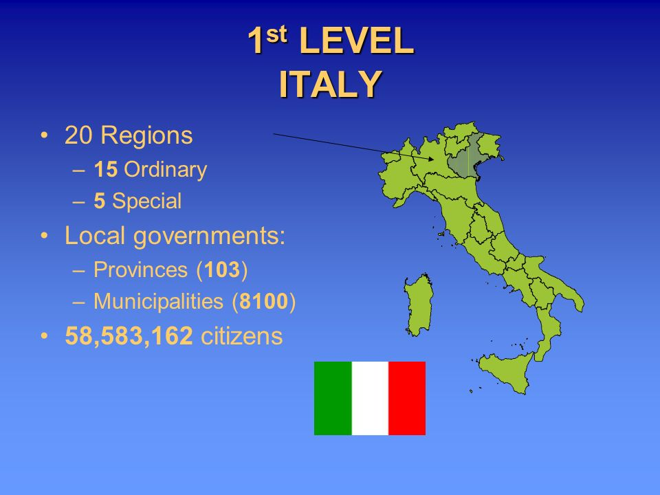 1 st LEVEL ITALY 20 Regions –15 Ordinary –5 Special Local governments: –Provinces (103) –Municipalities (8100) 58,583,162 citizens
