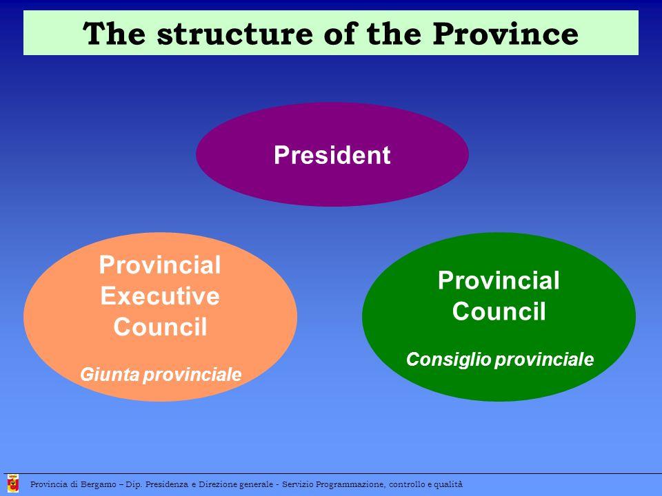 The structure of the Province Provincia di Bergamo – Dip.