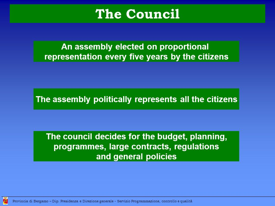 The Council An assembly elected on proportional representation every five years by the citizens Provincia di Bergamo – Dip.