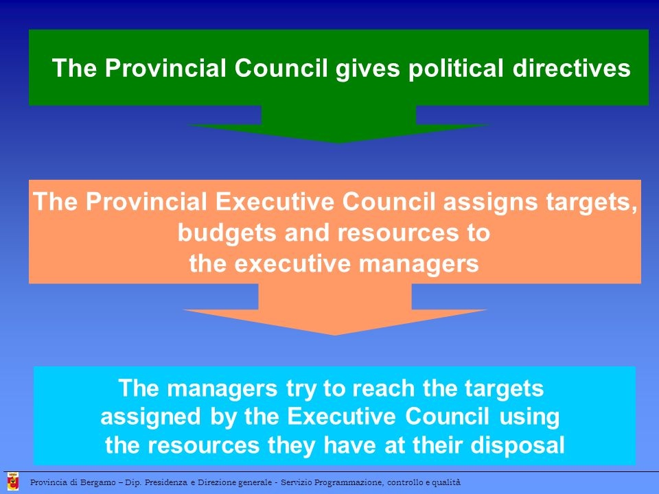 The Provincial Council gives political directives The Provincial Executive Council assigns targets, budgets and resources to the executive managers Th
