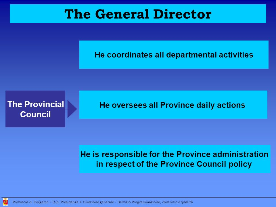 He oversees all Province daily actions He is responsible for the Province administration in respect of the Province Council policy The General Director He coordinates all departmental activities The Provincial Council Provincia di Bergamo – Dip.