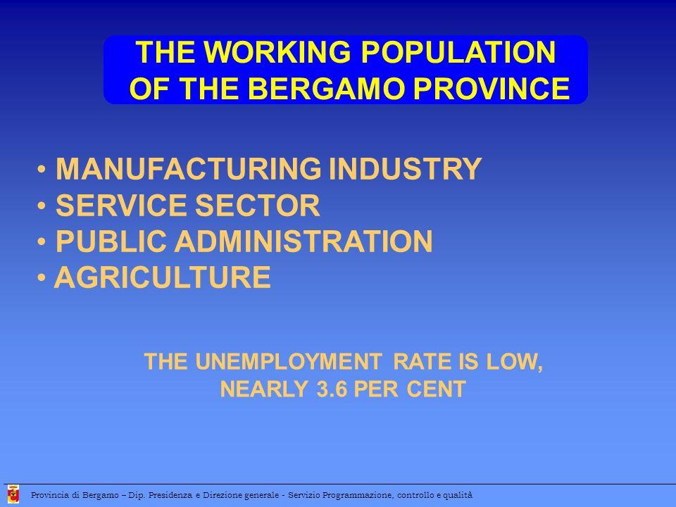 THE WORKING POPULATION OF THE BERGAMO PROVINCE Provincia di Bergamo – Dip.