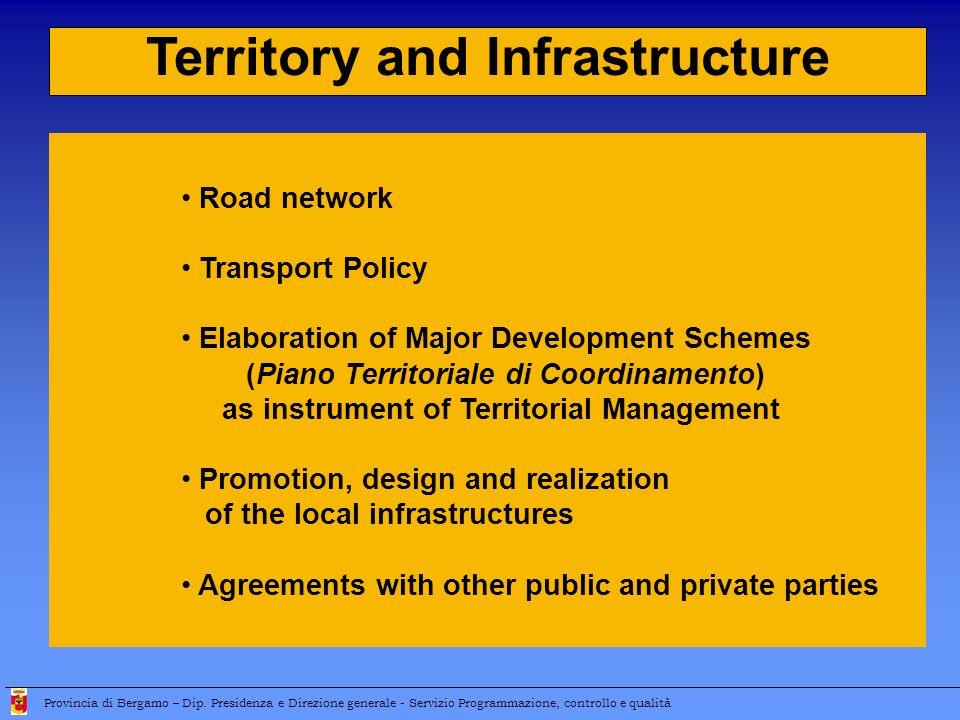 Territory and Infrastructure Provincia di Bergamo – Dip.