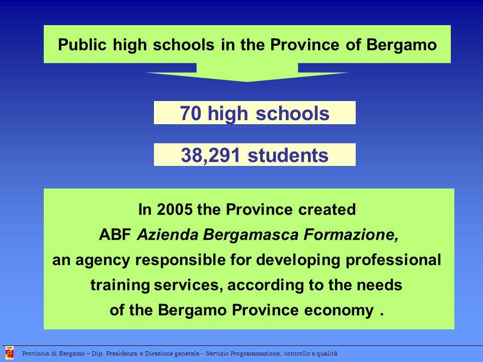 Public high schools in the Province of Bergamo 70 high schools 38,291 students In 2005 the Province created ABF Azienda Bergamasca Formazione, an agen
