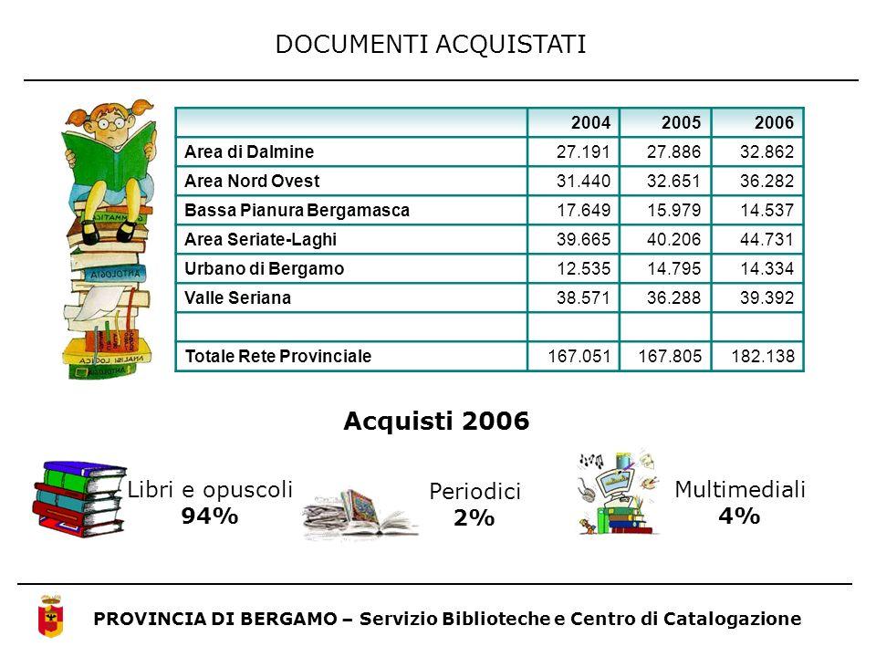 DOCUMENTI ACQUISTATI PROVINCIA DI BERGAMO – Servizio Biblioteche e Centro di Catalogazione 200420052006 Area di Dalmine27.19127.88632.862 Area Nord Ov