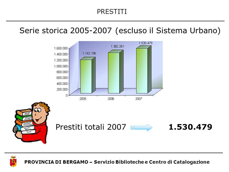 PRESTITI PROVINCIA DI BERGAMO – Servizio Biblioteche e Centro di Catalogazione Serie storica 2005-2007 (escluso il Sistema Urbano) Prestiti totali 200