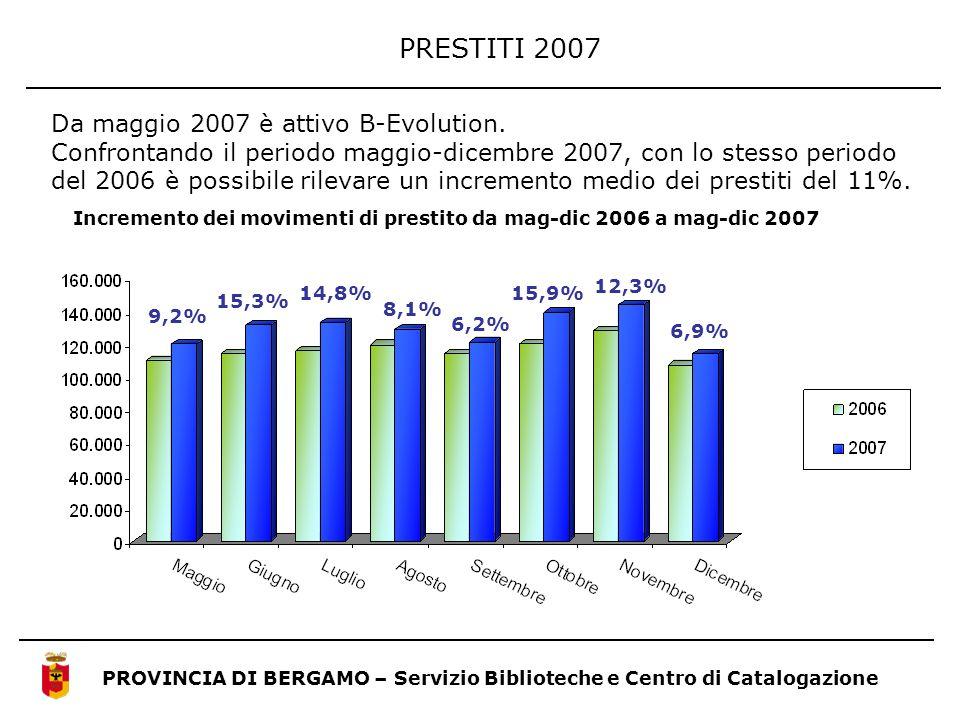 PRESTITI 2007 PROVINCIA DI BERGAMO – Servizio Biblioteche e Centro di Catalogazione Da maggio 2007 è attivo B-Evolution. Confrontando il periodo maggi