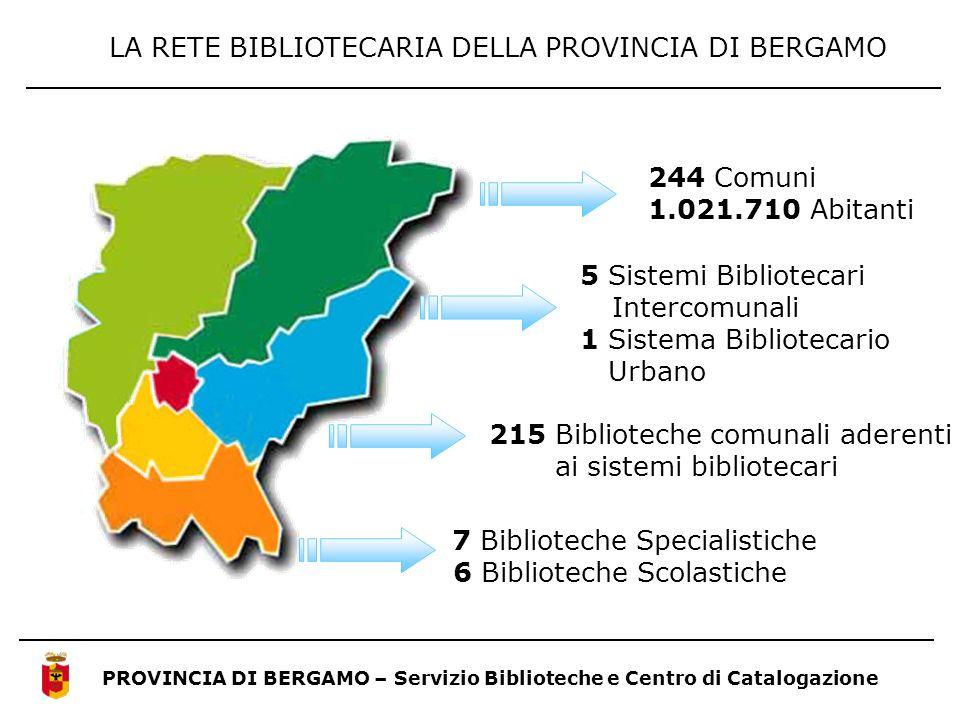 PERSONALE DELLE BIBLIOTECHE PROVINCIA DI BERGAMO – Servizio Biblioteche e Centro di Catalogazione 434 operatori 126 di ruolo a tempo pieno 181 di ruolo a tempo parziale 93 con incarico professionale 34 a tempo determinato