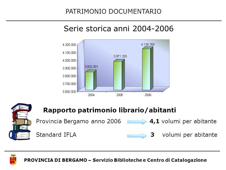 PROVINCIA DI BERGAMO – Servizio Biblioteche e Centro di Catalogazione Serie storica anni 2004-2006 DOCUMENTI ACQUISTATI Rapporto documenti acquistati/abitanti Provincia Bergamo anno 2006 181 volumi ogni 1000 ab.
