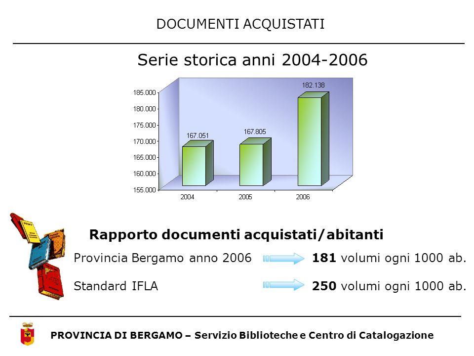 PROVINCIA DI BERGAMO – Servizio Biblioteche e Centro di Catalogazione Serie storica anni 2004-2006 DOCUMENTI ACQUISTATI Rapporto documenti acquistati/