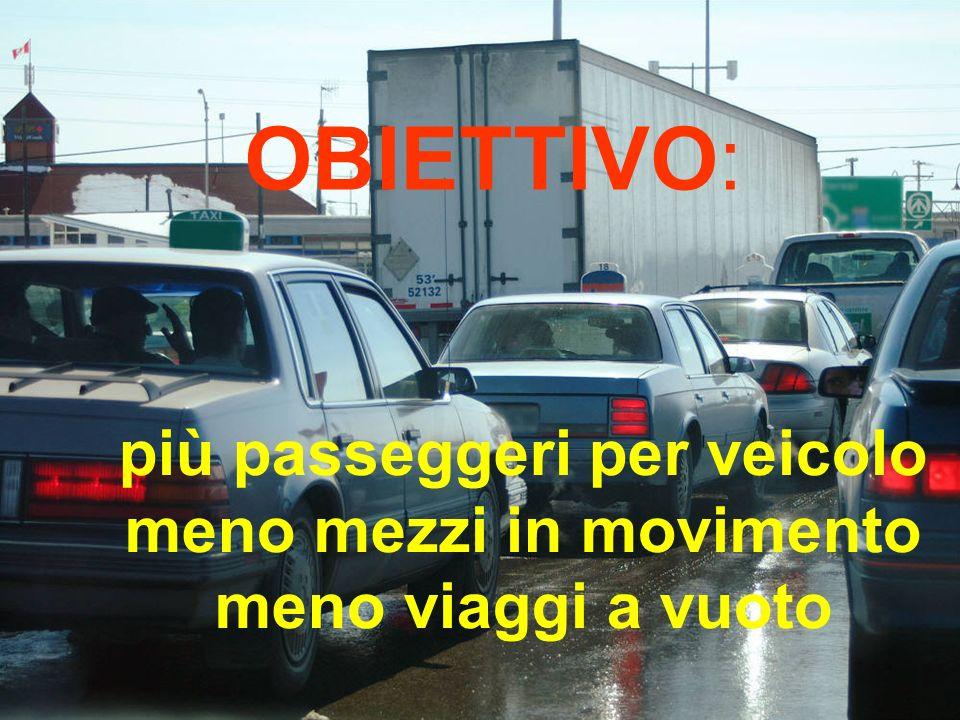 OBIETTIVO: più passeggeri per veicolo meno mezzi in movimento meno viaggi a vuoto