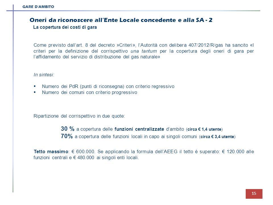 15 La copertura dei costi di gara GARE DAMBITO Come previsto dallart. 8 del decreto »Criteri», lAutorità con delibera 407/2012/R/gas ha sancito «I cri
