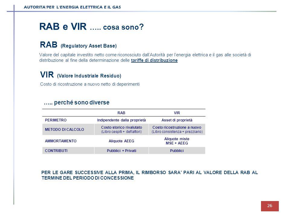 AUTORITAPER LENERGIA ELETTRICA E IL GAS 26 RAB (Regulatory Asset Base) Valore del capitale investito netto come riconosciuto dallAutorità per lenergia