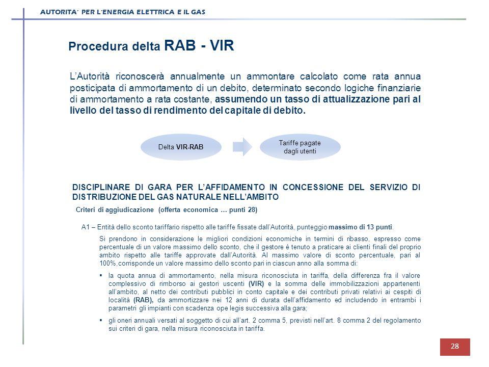 AUTORITA PER LENERGIA ELETTRICA E IL GAS 28 Procedura delta RAB - VIR LAutorità riconoscerà annualmente un ammontare calcolato come rata annua postici