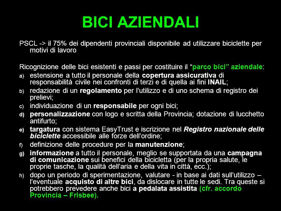 BICI AZIENDALI PSCL -> il 75% dei dipendenti provinciali disponibile ad utilizzare biciclette per motivi di lavoro Ricognizione delle bici esistenti e passi per costituire il parco bici aziendale: a) a) estensione a tutto il personale della copertura assicurativa di responsabilità civile nei confronti di terzi e di quella ai fini INAIL; b) b) redazione di un regolamento per lutilizzo e di uno schema di registro dei prelievi; c) c) individuazione di un responsabile per ogni bici; d) d) personalizzazione con logo e scritta della Provincia; dotazione di lucchetto antifurto; e) e) targatura con sistema EasyTrust e iscrizione nel Registro nazionale delle biciclette accessibile alle forze dellordine; f) f) definizione delle procedure per la manutenzione; g) g) informazione a tutto il personale, meglio se supportata da una campagna di comunicazione sui benefici della bicicletta (per la propria salute, le proprie tasche, la qualità dellaria e della vita in città, ecc.); h) h) dopo un periodo di sperimentazione, valutare - in base ai dati sullutilizzo – leventuale acquisto di altre bici, da dislocare in tutte le sedi.