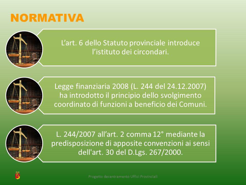NORMATIVA Lart. 6 dello Statuto provinciale introduce listituto dei circondari.