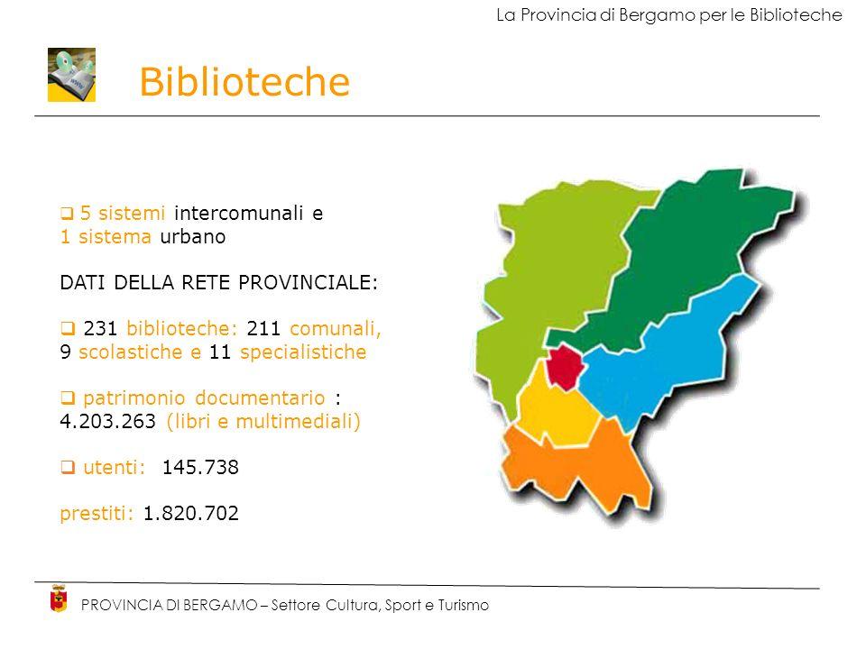 Biblioteche PROVINCIA DI BERGAMO – Settore Cultura, Sport e Turismo La Provincia di Bergamo per le Biblioteche La Provincia di Bergamo ha definito le strategie e gli interventi necessari per orientare le rete bibliotecaria verso un sistema culturale integrato, in grado di offrire servizi di eccellenza a favore della pubblica lettura: INTERVENTI DI INNOVAZIONE TECNOLOGICA INTERVENTI DI COMUNICAZIONE INTERVENTI DI PROMOZIONE DEL LIBRO E DELLA LETTURA SUL TERRITORIO