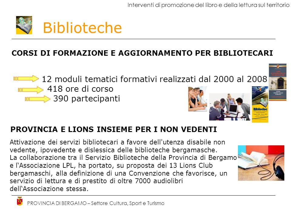 Biblioteche PROVINCIA DI BERGAMO – Settore Cultura, Sport e Turismo Interventi di promozione del libro e della lettura sul territorio CORSI DI FORMAZI