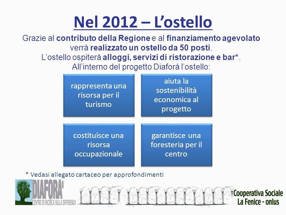rappresenta una risorsa per il turismo aiuta la sostenibilità economica al progetto costituisce una risorsa occupazionale garantisce una foresteria pe