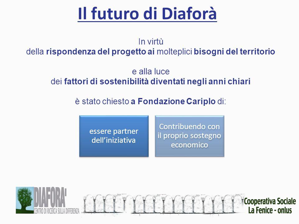 Il futuro di Diaforà In virtù della rispondenza del progetto ai molteplici bisogni del territorio e alla luce dei fattori di sostenibilità diventati n