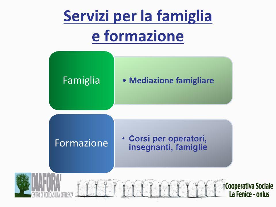 Servizi per la famiglia e formazione Mediazione famigliare Famiglia Corsi per operatori, insegnanti, famiglie Formazione